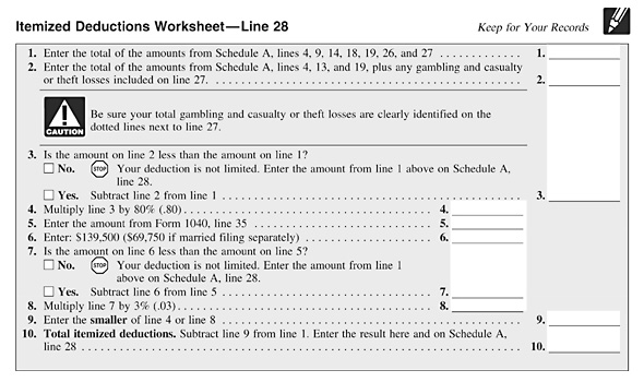 Schedule A Itemized Deductions Worksheet Line 28